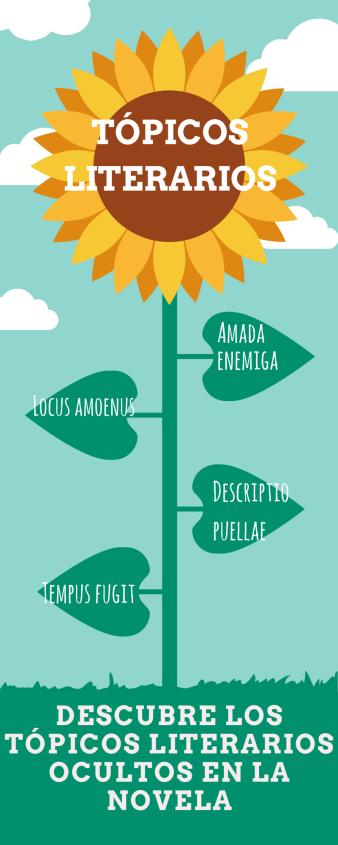 Infografía Tópicos literarios