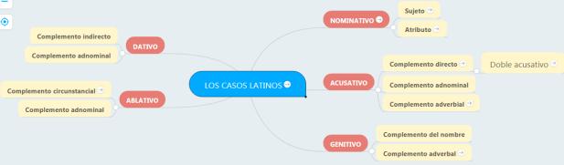 Mapa-Casos_latinos