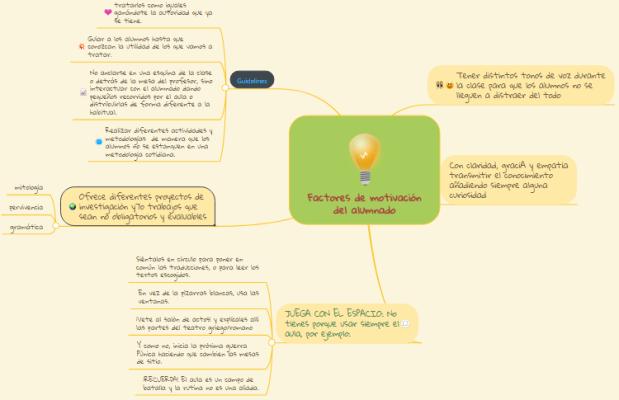 Mapa-Factores_de_motivación_del_alumnado