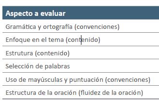 Aspectos_a_evaluar